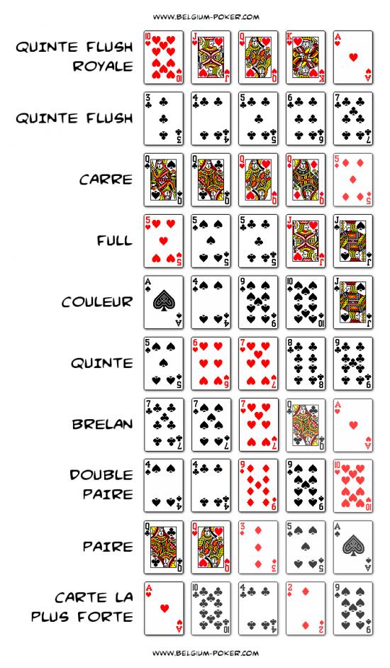 Ordre puissance carte poker nicolas levy poker
